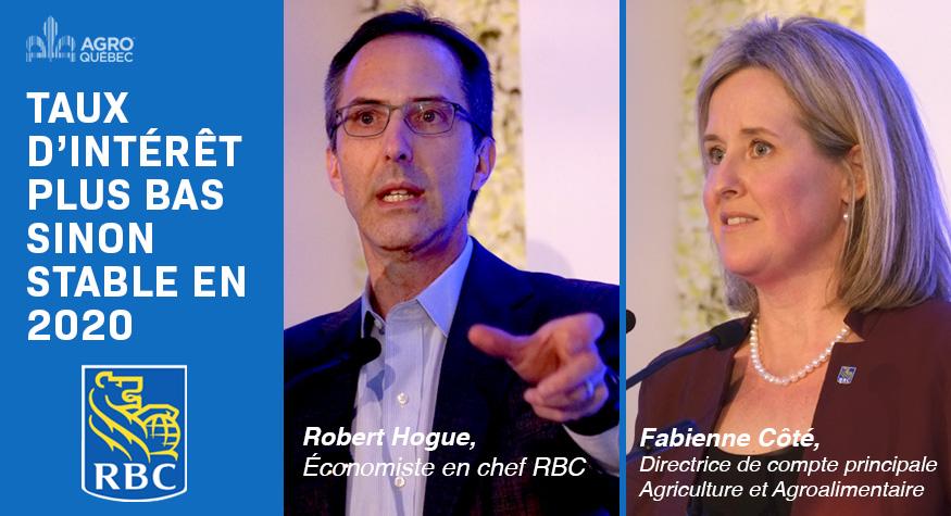 RBC Taux d'intérêt